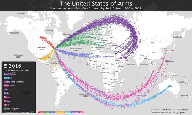 United States of Arms