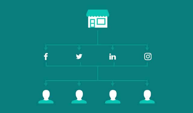 Social-Media-Algorithms.png