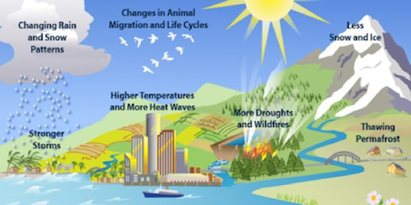 Climate_Change_Graphic_600x300px.png