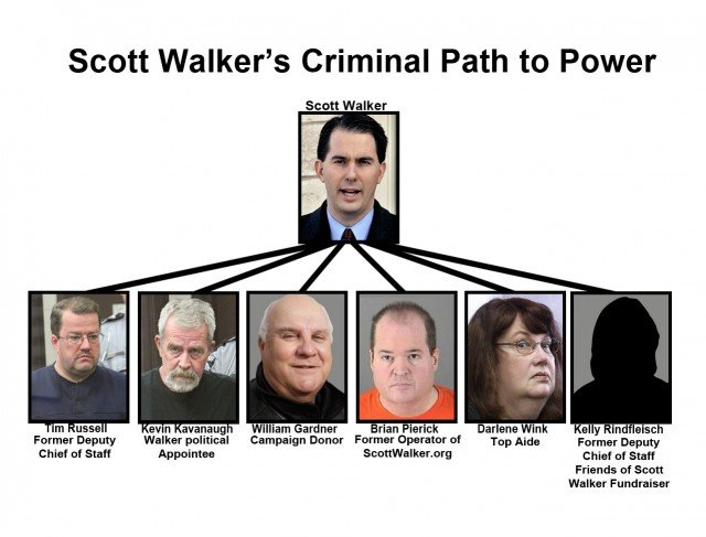 Scott+Walker's+Path+to+Power.jpg.jpe