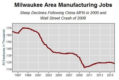 mke area manufacturing jobs.jpg.jpe