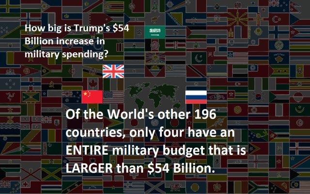 54 billion.png