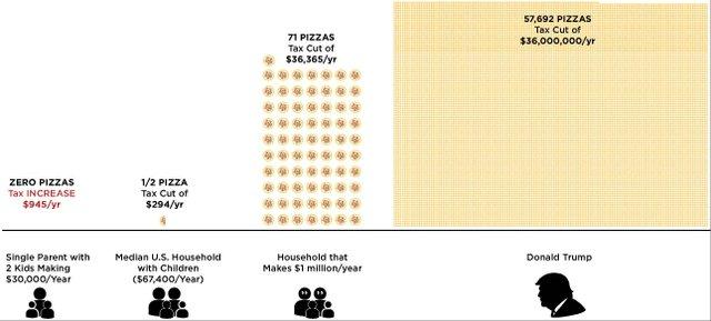 pizzagraphicv1 crop.jpg