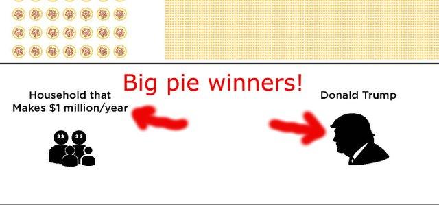 pizzagraphicv1 ered.jpg